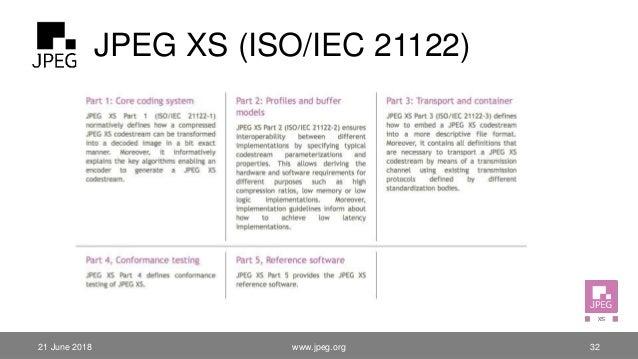 JPEG XS (ISO/IEC 21122) 21 June 2018 www.jpeg.org 32