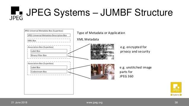 JPEG Systems – JUMBF Structure 11023103813x1803 c10c120mu3920cz3 4zcn34tz30tzcn304z t30vncz3409czn30cz 309z30zn1 e.g. encr...