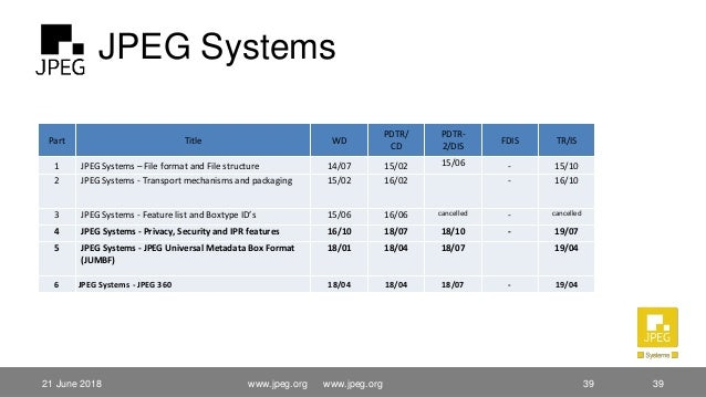 JPEG Systems Part Title WD PDTR/ CD PDTR- 2/DIS FDIS TR/IS 1 JPEG Systems – File format and File structure 14/07 15/02 15/...