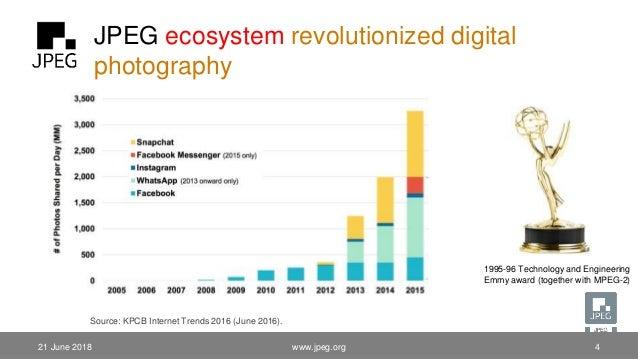 JPEG ecosystem revolutionized digital photography www.jpeg.org 4 Source: KPCB Internet Trends 2016 (June 2016). 1995-96 Te...