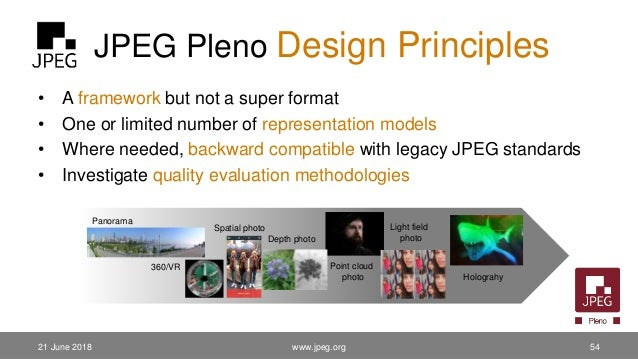 JPEG Pleno Design Principles • A framework but not a super format • One or limited number of representation models • Where...