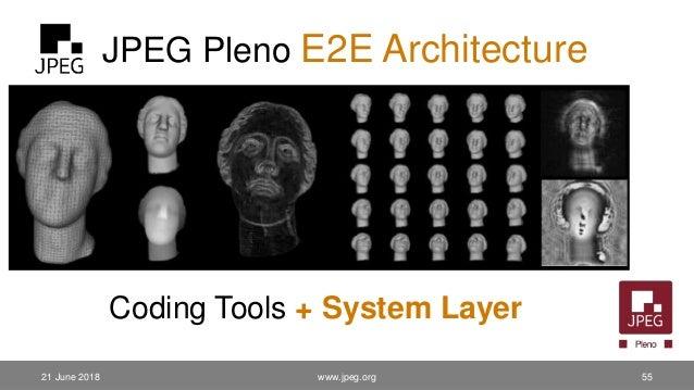 JPEG Pleno E2E Architecture 21 June 2018 www.jpeg.org 55 Coding Tools + System Layer
