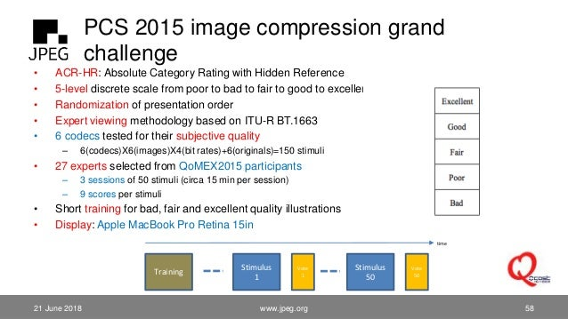 PCS 2015 image compression grand challenge 21 June 2018 58www.jpeg.org • ACR-HR: Absolute Category Rating with Hidden Refe...