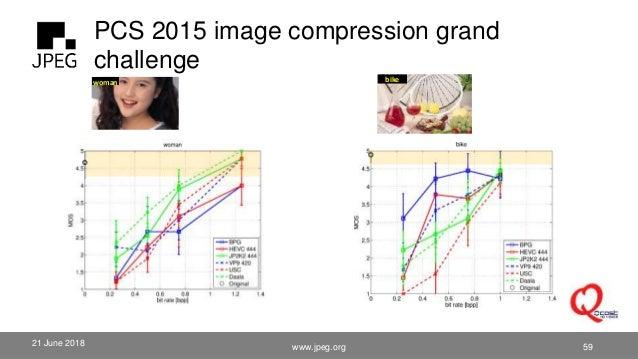 PCS 2015 image compression grand challenge 59 21 June 2018 www.jpeg.org woman bike