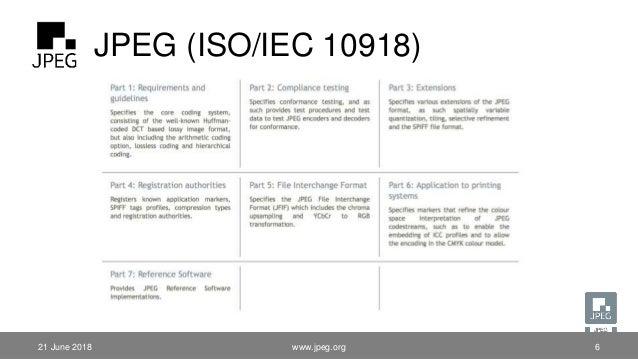 JPEG (ISO/IEC 10918) 21 June 2018 www.jpeg.org 6