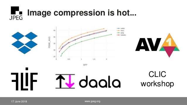 Standardize a new image coding format that: ● Offers state-of-the-art compression efficiency ● Offers support for low-end ...