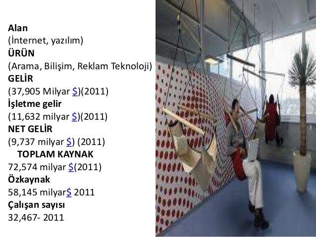 19 MAYIS GOOGLE RESMİ