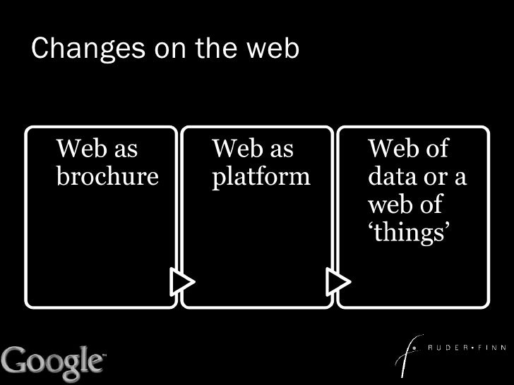 Changes on the web