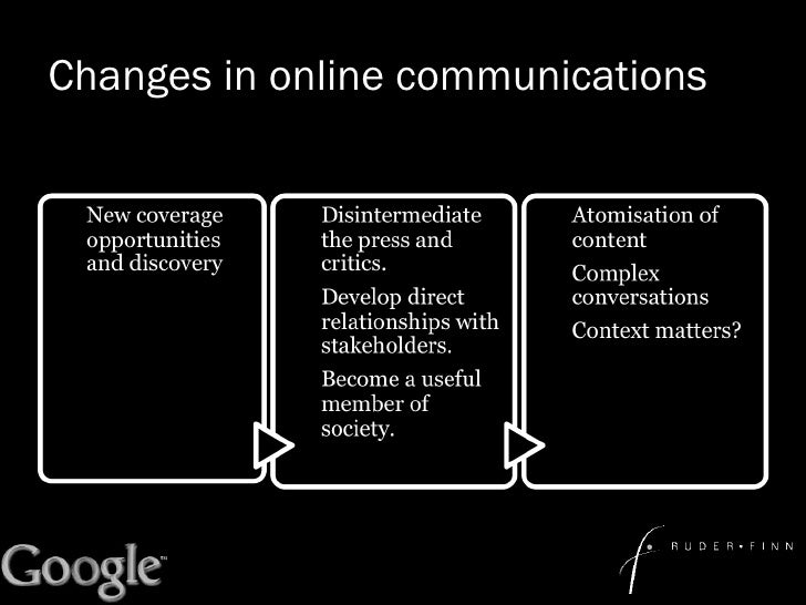 Changes in online communications