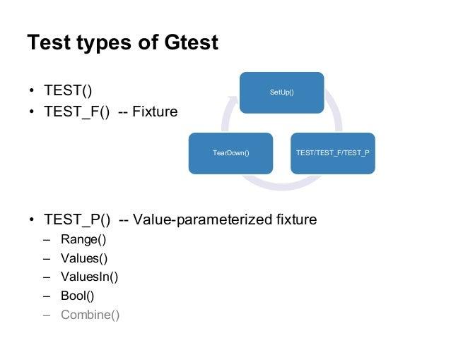 An introduction to Google test framework