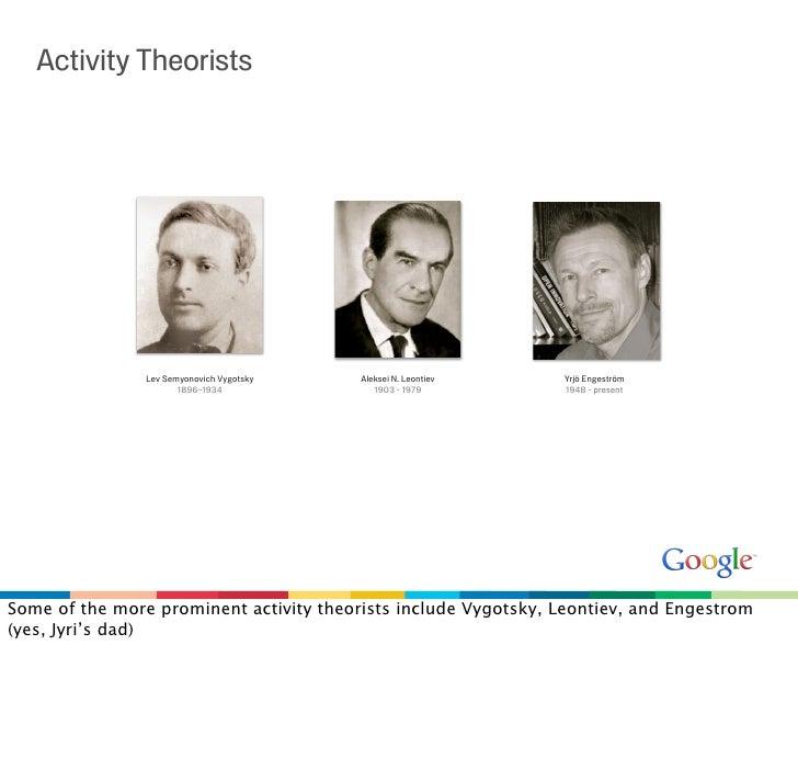 Activity Theorists                     Lev Semyonovich Vygotsky   Aleksei N. Leontiev   Yrjö Engeström                    ...
