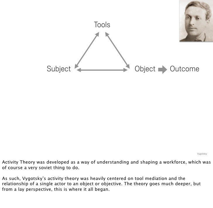 Tools                         Subject                                 Object          Outcome                             ...