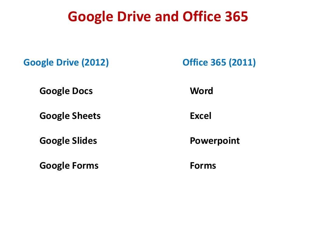 google slide in office main slide71024jpg google drive and office 365
