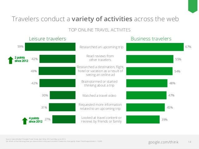 Elite Leisure Travel Agency & Luxury Vacation Planner