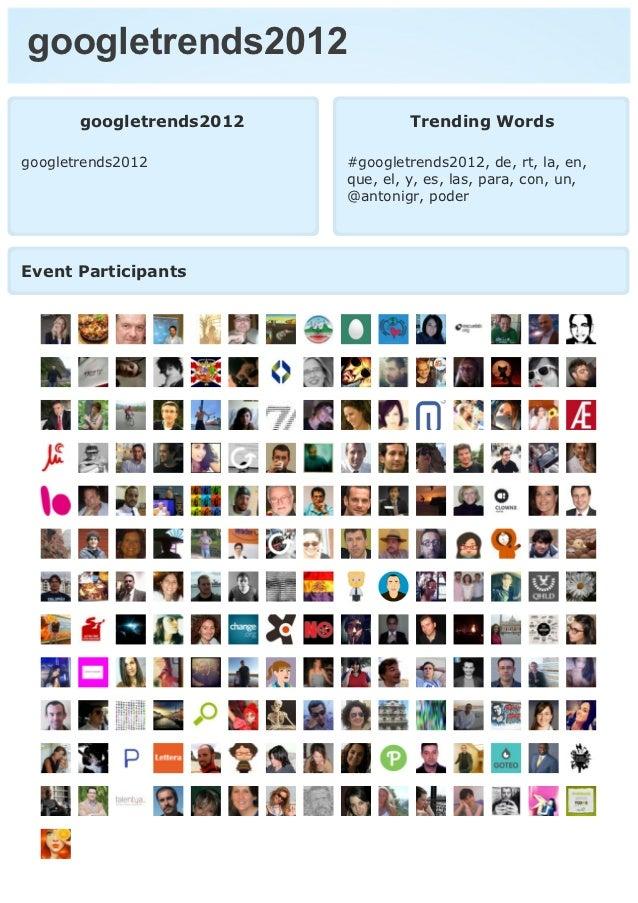 googletrends2012       googletrends2012            Trending Wordsgoogletrends2012          #googletrends2012, de, rt, la, ...