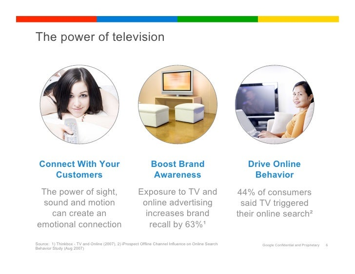 how does tv advertising campaign initiated How do brands measure roi from tv advertising update how do brands and marketing agencies determine the effectiveness of a tv commercial or advertising campaigns.