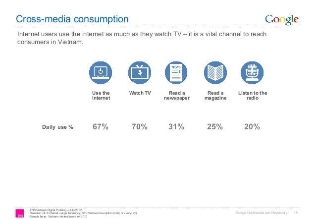 Google Vietnam digital profiling report 7/2012