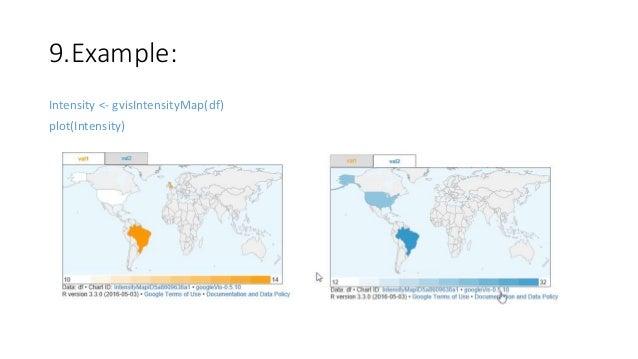 Googlevis Examples - Us map usigng gvisintensitymap example