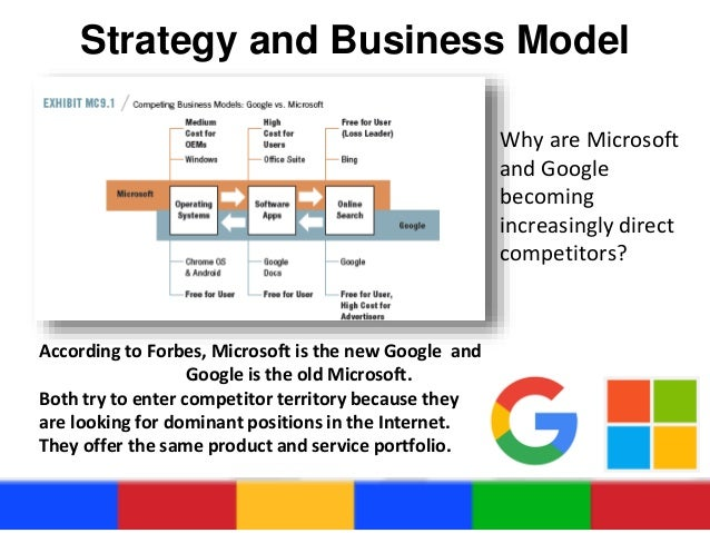 Google vs. Microsoft Strategy Business Models