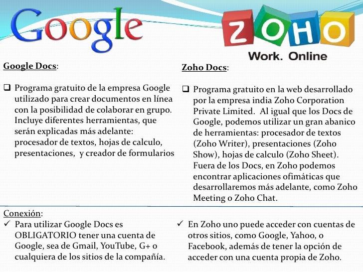 Google vs Zoho Slide 2