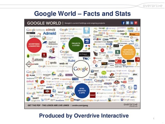 1 . Google World – Facts and Stats Produced by Overdrive Interactive