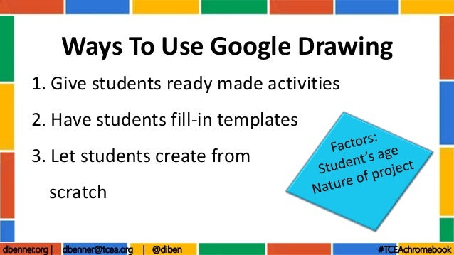 googlicious ways to use google drawing in the classroom chromebook academy 17