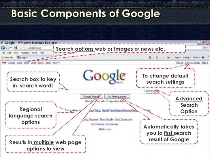How to Search with Google ? Slide 2