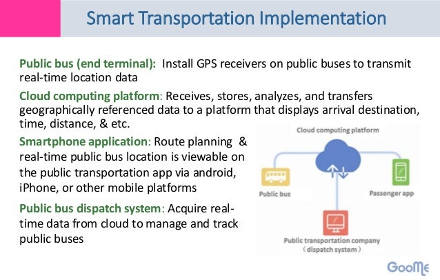 Goome Public Transportation real time car gps tracking
