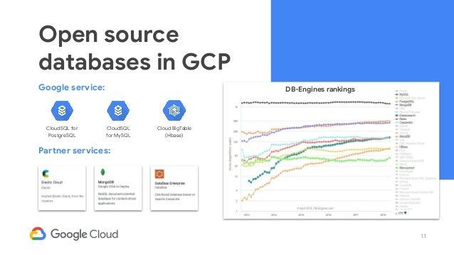 RedisConf18 - Redis on Google Cloud Platform