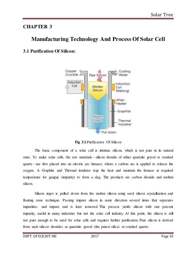 Solar Tree DEPT. OF ECE,NIT-MS 2017 Page 10 CHAPTER 3 Manufacturing Technology And Process Of Solar Cell 3.1 Purification ...