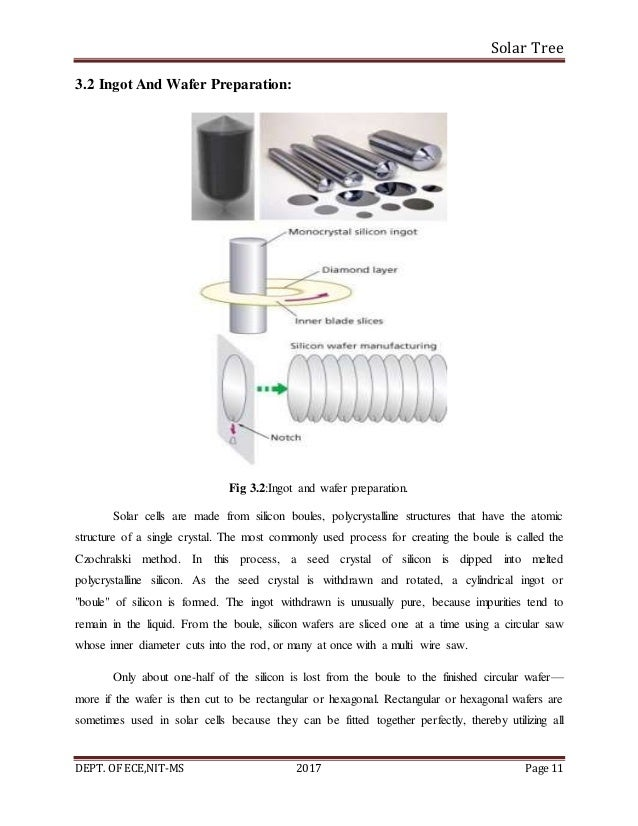 Solar Tree DEPT. OF ECE,NIT-MS 2017 Page 11 3.2 Ingot And Wafer Preparation: Fig 3.2:Ingot and wafer preparation. Solar ce...