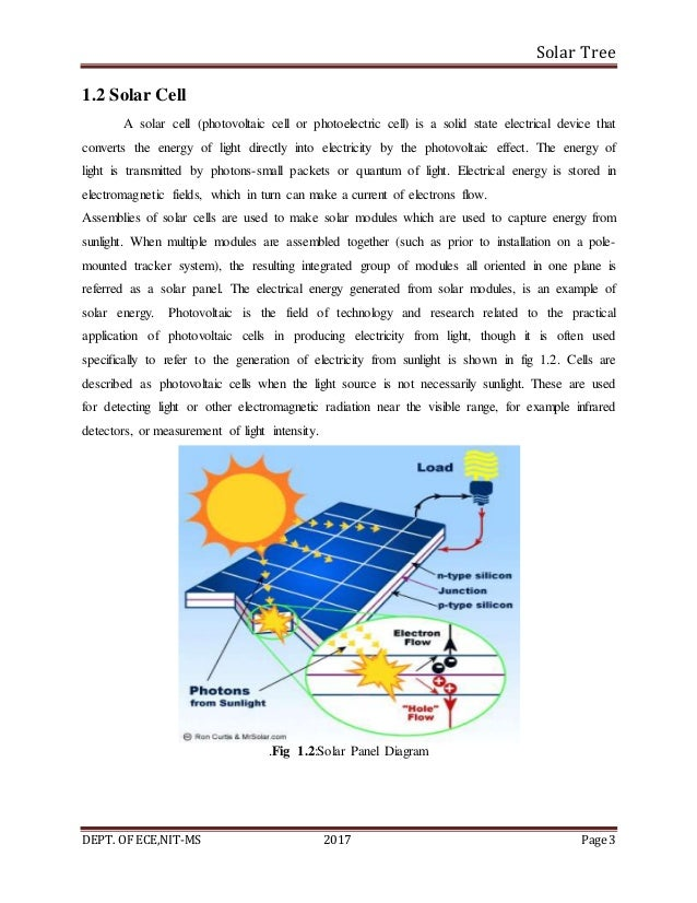 Solar Tree DEPT. OF ECE,NIT-MS 2017 Page 3 1.2 Solar Cell A solar cell (photovoltaic cell or photoelectric cell) is a soli...