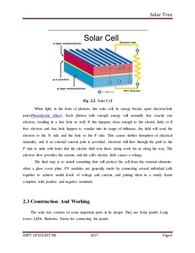Solar Tree DEPT. OF ECE,NIT-MS 2017 Page 6 Fig 2.2: Solar Cell When light, in the form of photons, hits solar cell, its en...