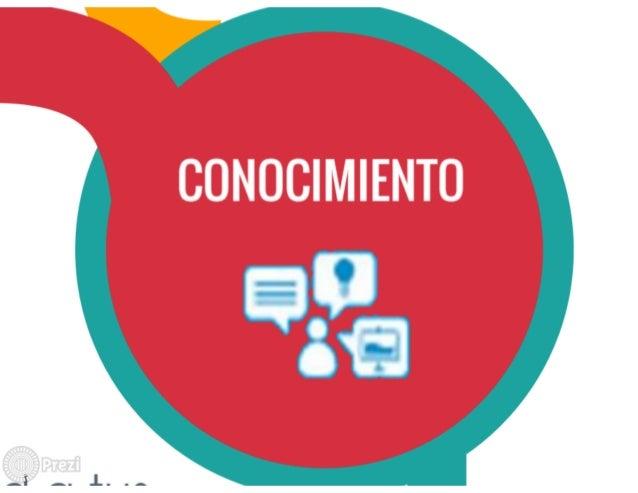 Ágora CEG   plataforma colaborativa de gestión del conocimiento - club excelencia en gestión v1.1
