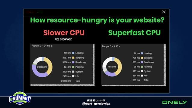 #SEJSummit @bart_goralewicz Measuring the Virtual Clock load* of your website. *Ubersimplification 2 options
