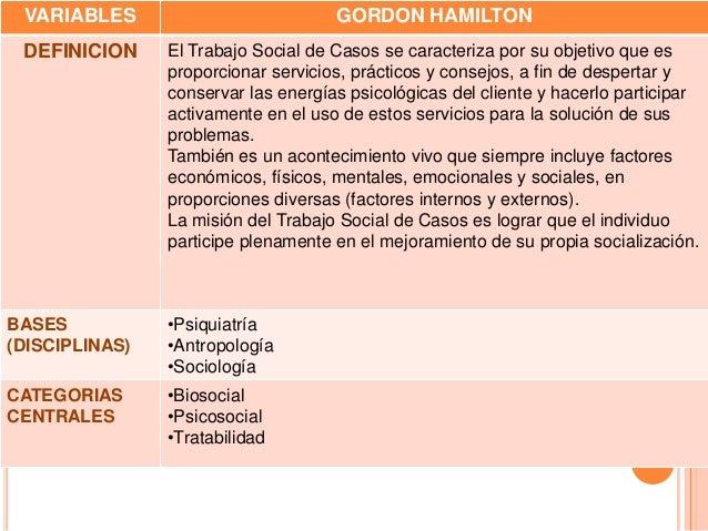 Gordon hamilton - Casos practicos trabajo social ...