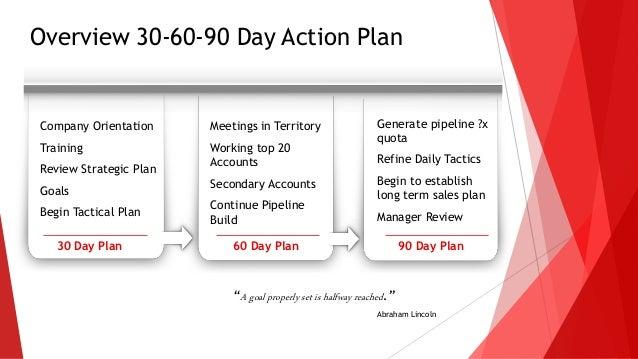 30 60 90 Day Sales Action Plan  Slide 2