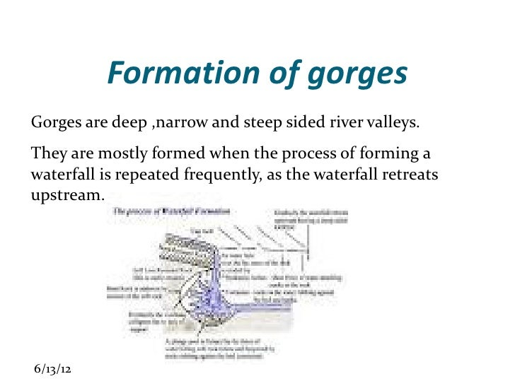 Gorges 1 formation ccuart