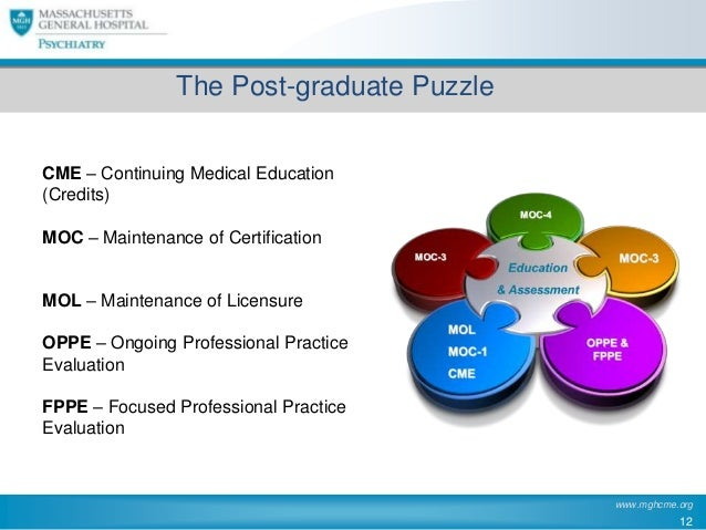 The Evolution Of Continuing Medical Education