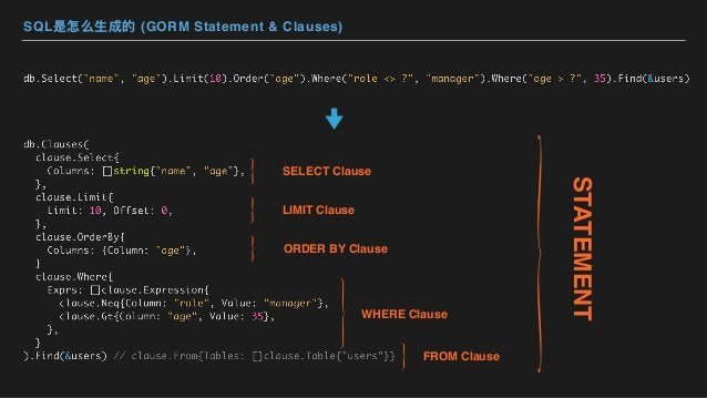 SQL是怎么⽣成的 (GORM Statement & Clauses) STATEMENT SELECT Clause FROM Clause WHERE Clause ORDER BY Clause LIMIT Clause