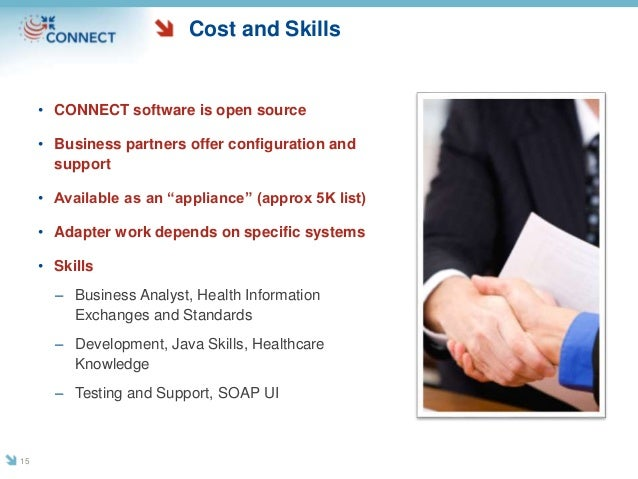 """Cost and Skills • CONNECT software is open source • Business partners offer configuration and support • Available as an """"a..."""