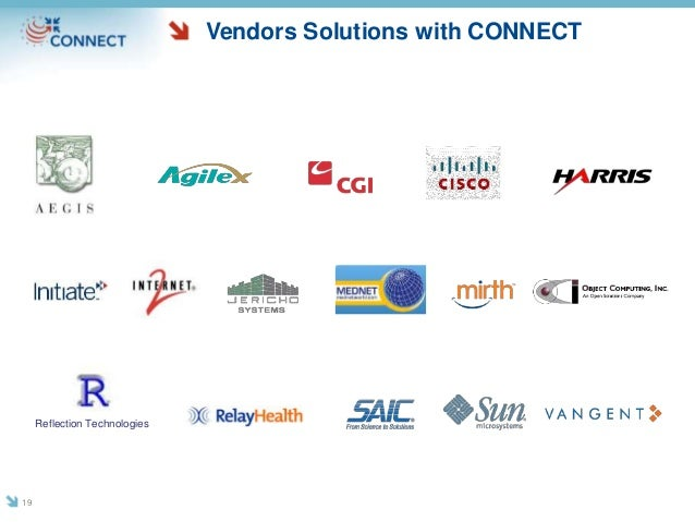 Vendors Solutions with CONNECT 19 Reflection Technologies