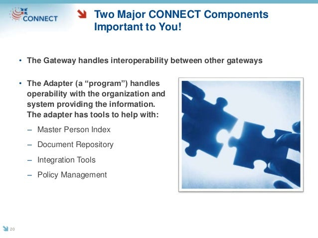 Two Major CONNECT Components Important to You! • The Gateway handles interoperability between other gateways • The Adapter...