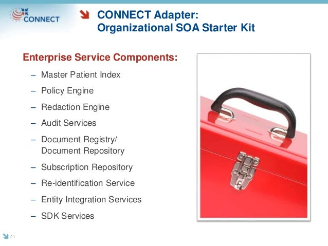 CONNECT Adapter: Organizational SOA Starter Kit Enterprise Service Components: – Master Patient Index – Policy Engine – Re...