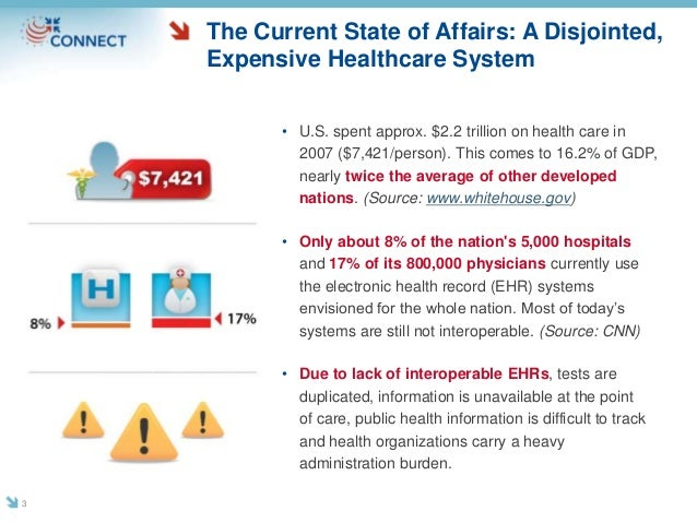 The Current State of Affairs: A Disjointed, Expensive Healthcare System • U.S. spent approx. $2.2 trillion on health care ...