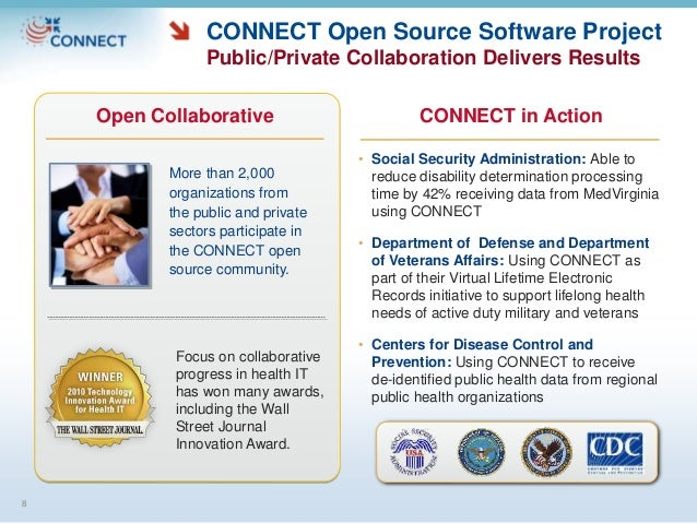 CONNECT Open Source Software Project Public/Private Collaboration Delivers Results More than 2,000 organizations from the ...