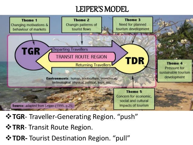 leiper s basic whole tourism system Systems theory is used to clarify and organise complex phenomenon, such as the whole tourism system the basic whole tourism system as described by leiper (2004) minimally requires five core elements to become a whole system.