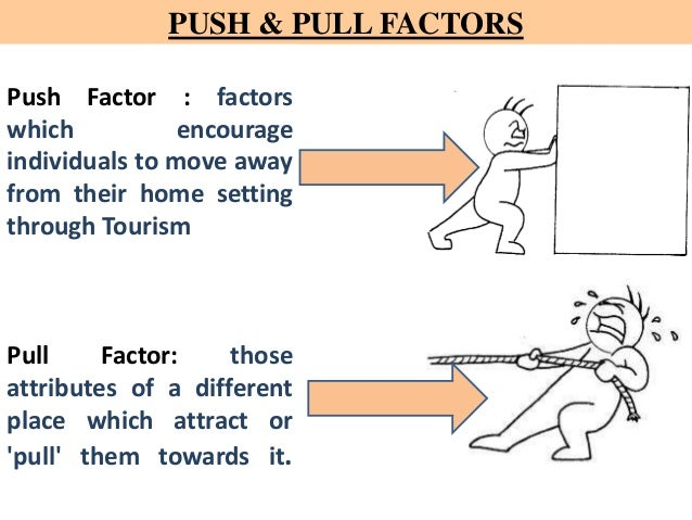 what are push theory and pull Marketing distinguishes between two kinds of promotional strategies: push and pull what is a push factor what is a pull factor this study note answers these questions and gives you examples of each a push promotional strategy makes use of a company's sales force and trade promotion activities.