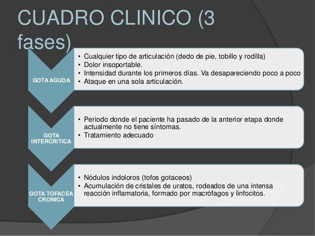 acido urico signos y sintomas remedios para la gota acido urico como quitar el acido urico de las manos