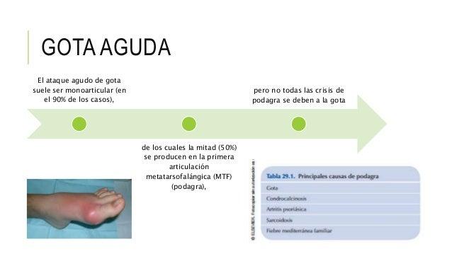 acido urico dolor medicamentos para combatir el acido urico hacer deporte y acido urico bajo